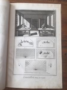 Raccolta di tavole Encyclopedie Diderot D'Alambert